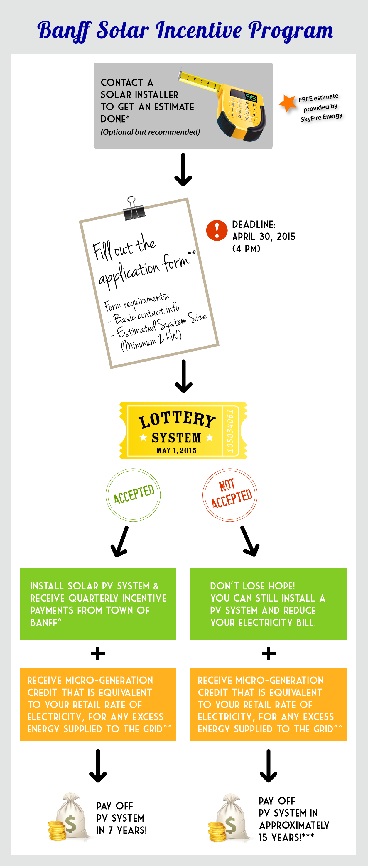 Banff-Solar-Incentive-Program